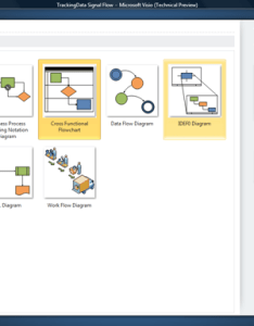 The cross functional flowchart template now includes its own add in ribbon also visio containment and flowcharts bvisual rh blogisual