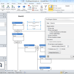 Visio Application Diagram Retroperitoneal Lymph Nodes Selecting In Pivotdiagrams Bvisual For People Image