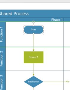 Image also using the cross functional flowchart phases in visio bvisual for rh blogisual