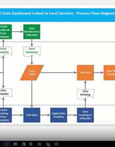 Three short visio video tutorials bvisual for people interested in microsoft also rh blogisual