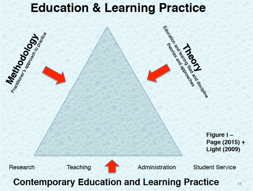 education-learning-practice-20161015-p1