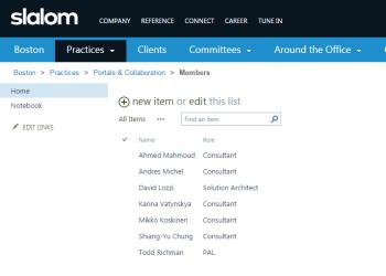 slalom people list