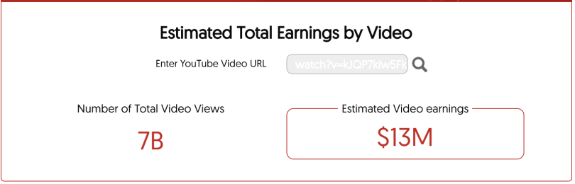 How much does the most liked YouTube video actually make?