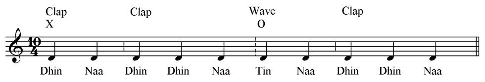 Part 3 Figure 2