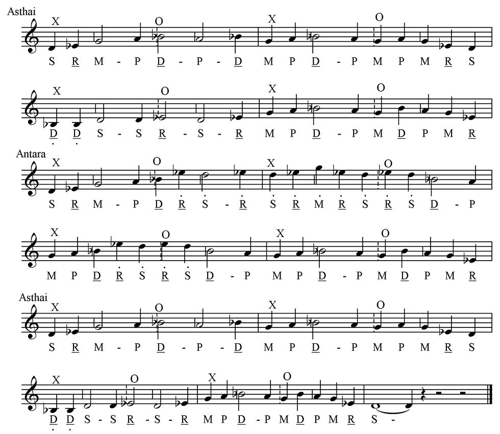 Part 3 Figure 3