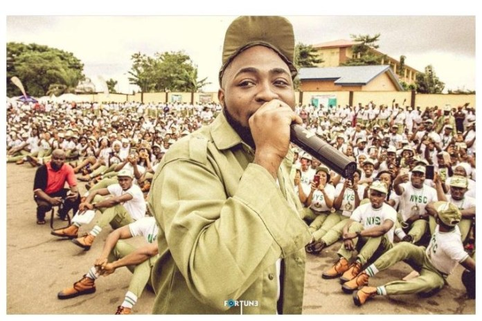 Where is Davido Right Now