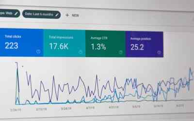 Small Business Marketing: How to Speed Up Your Content Production and Increase Your Returns