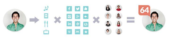 Medir tu influencia en redes sociales kred o klout