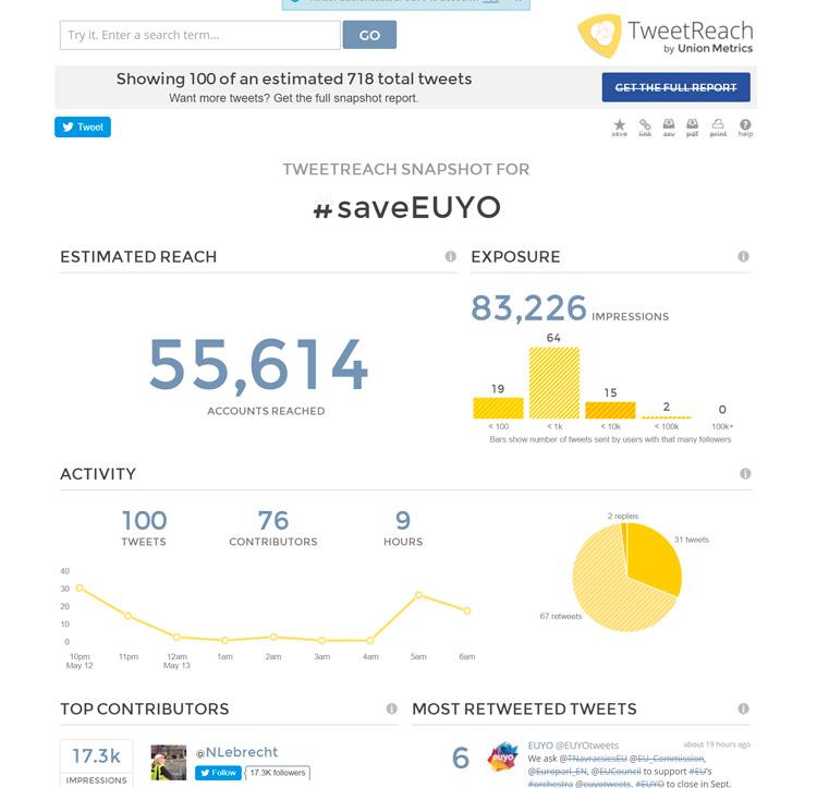 Historia,-uso-y-herramientas-para-medir-hashtags-en-Twitter-Tweetreach