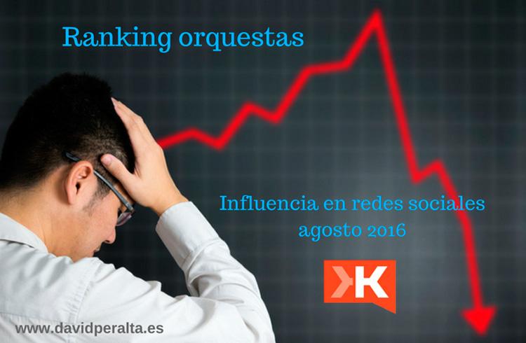27-orquestas-españolas-reducen-su-influencia-en-redes-sociales-ranking-agosto-2016