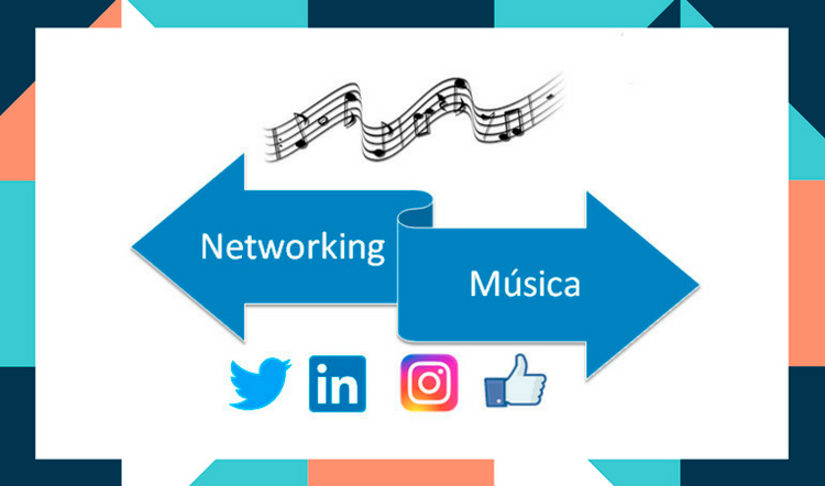 Networking para un PLE en la educación musical