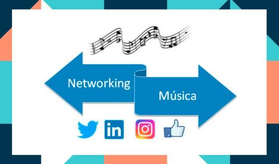 Networking para un PLE en la educación musical
