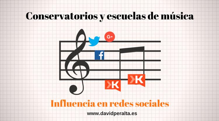 Ranking-influencia-redes-sociales-nservatorios-y-escuelas-de-musica-espana