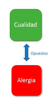cuadrante-ofman-destacar-redes-sociales-1