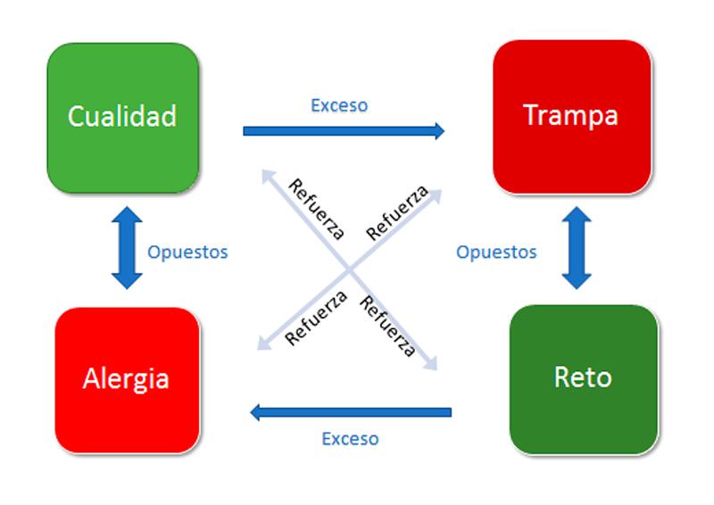 cuadrante-ofman-destacar-redes-sociales-Portada