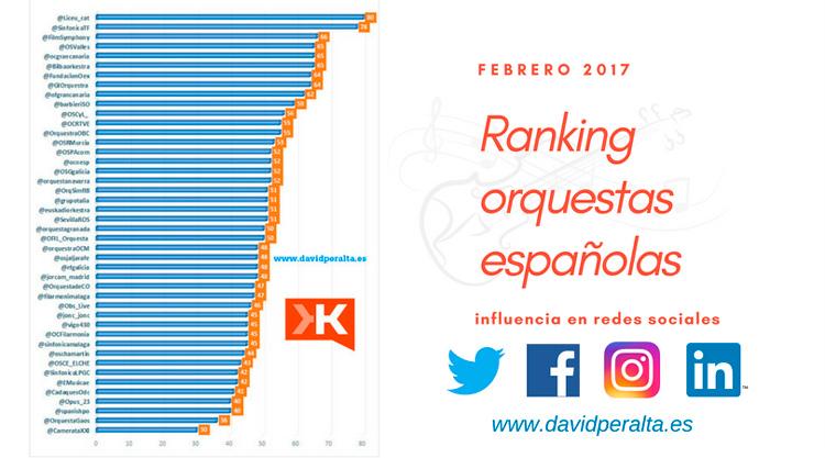 orquestas-en-redes-sociales-espanolas-david-peralta-alegre-portada