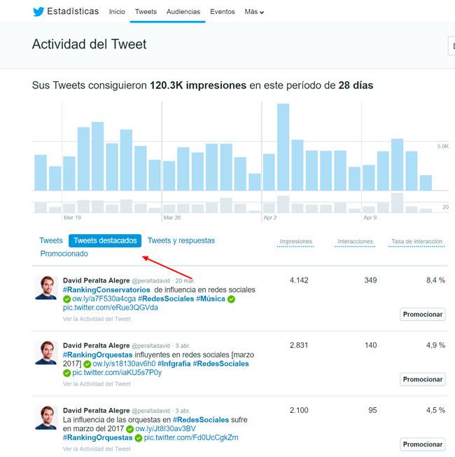 La-importancia-de-medir-en-Twitter-para-el-mundo-de-la-musica-9