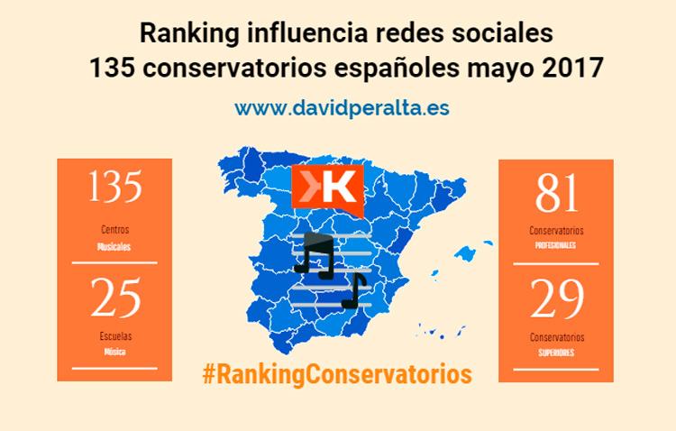 Ranking-conservatorios-influencia-en-redes-sociales-educacion-musical-mayo-2017