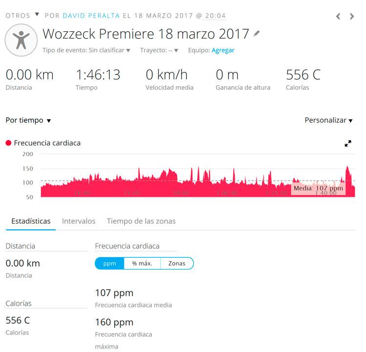 El-deporte-de-élite-de-la-musica-clasica-y-la-tecnologia-premierel-Wozzeck-1