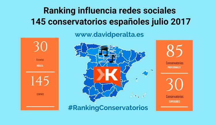 Los conservatorios españoles abandonan las redes sociales en verano #RankingConservatorios