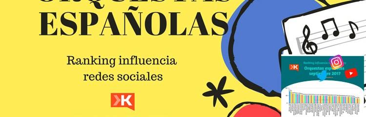 Las orquestas españolas afinan su presencia en redes sociales