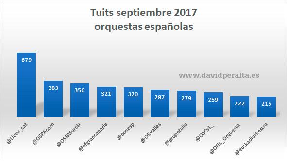 orquestas-espanolas-tutis-influencia-redes-sociales
