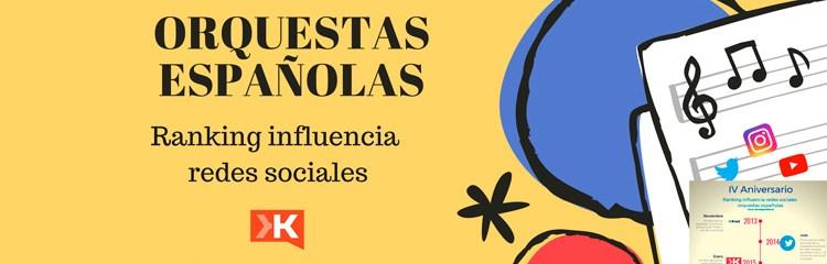 IV Aniversario Ranking de influencia en redes sociales de las orquestas españolas