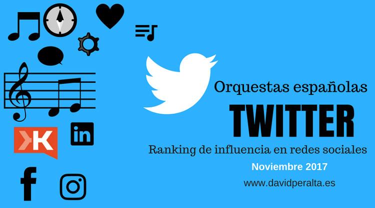 Orquestas españolas en Twitter: ¿son un ejemplo de buen uso?