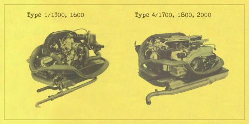 small resolution of only type 1 and type 4 engines were installed in 68 79 vw busses