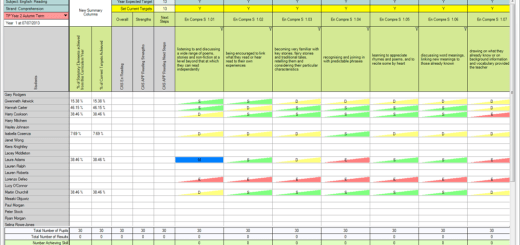 New style marksheets for Capita SIMS from Spring 2015