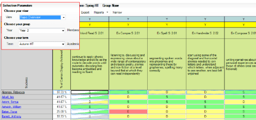 The new topic overview screen. Note how statements from different subjects are displayed.