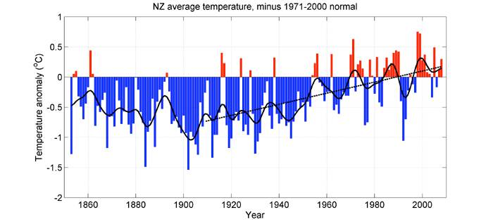 https://i0.wp.com/davidpratt.info/climate/climategate9.jpg