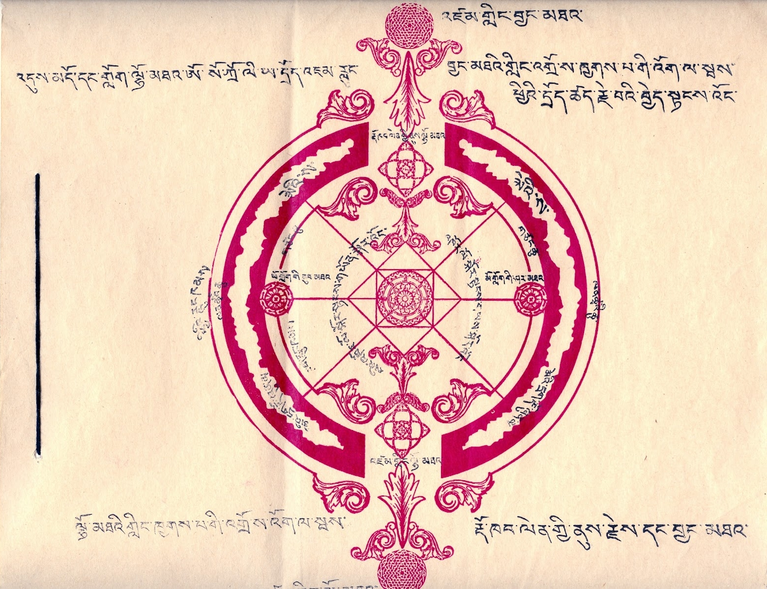 hight resolution of tibetan diagram