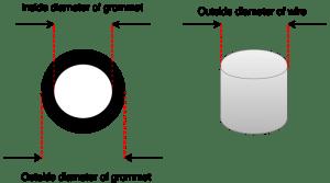 solar-panel-grommet-and-wire-diameter