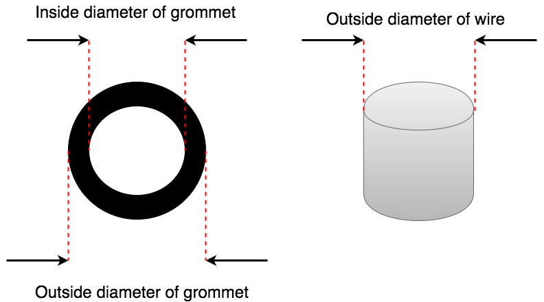 solar-panel-grommet-and-wire-diameter