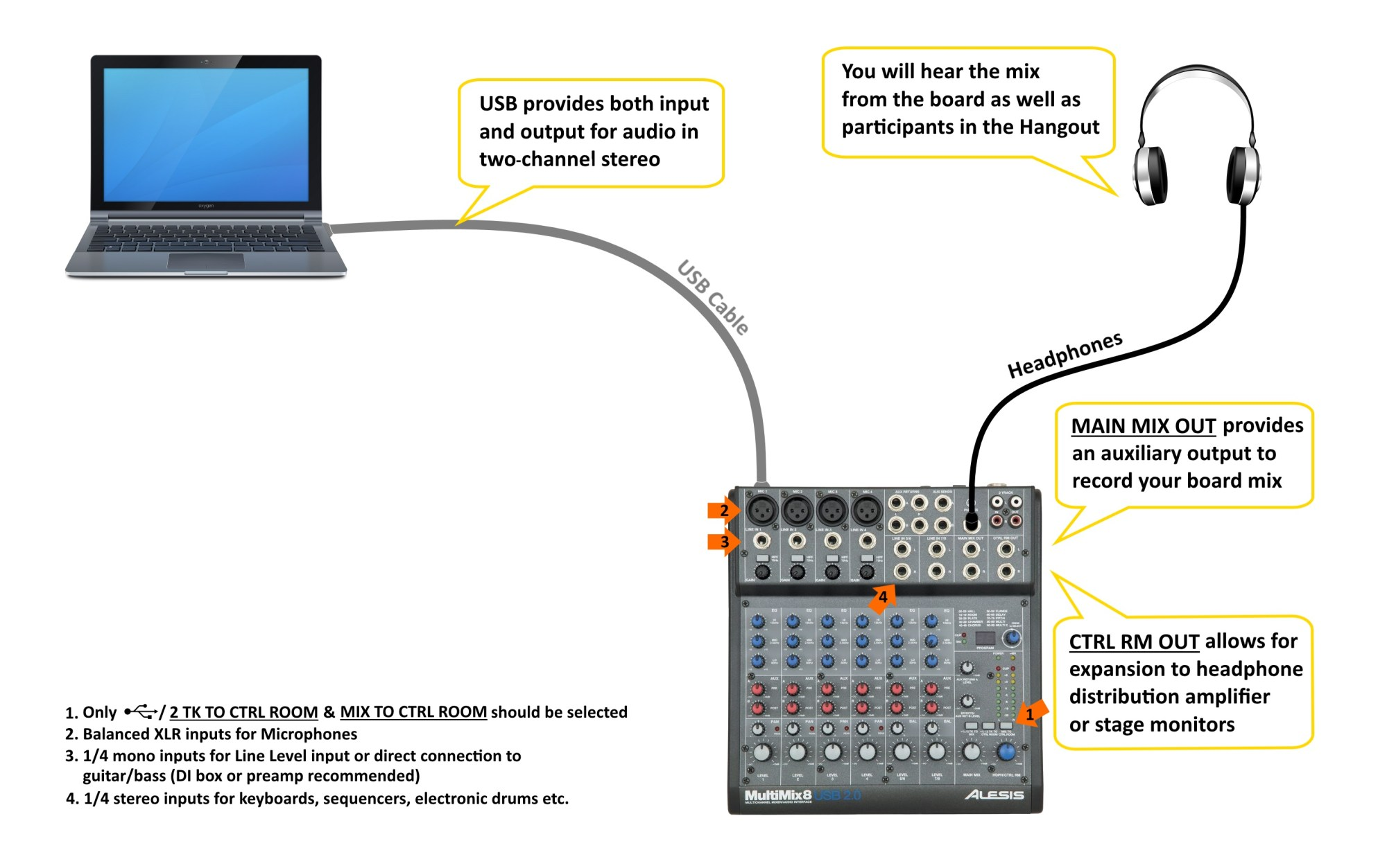 hight resolution of alesis multimix 8 usb