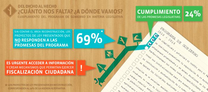 Infografia home1