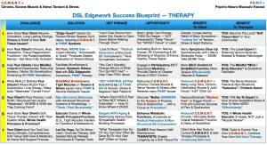 Success Blueprint for Therapy knowledge & skill