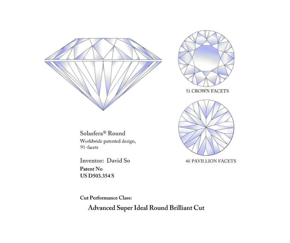 medium resolution of light performance highest off the charts triple flushed on gemex actual diamond images magnified