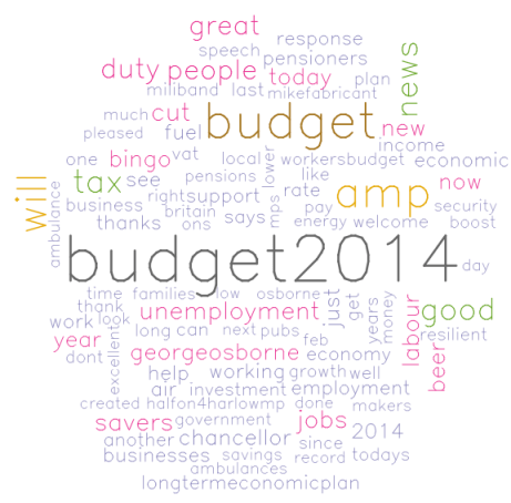 tory_wordl_budget