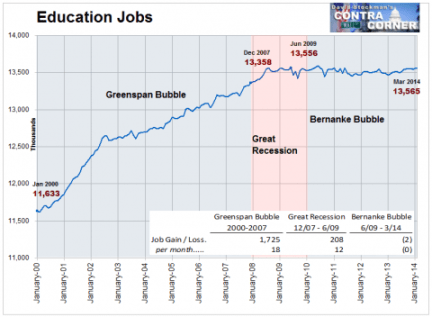 Education Jobs - Click to enlarge