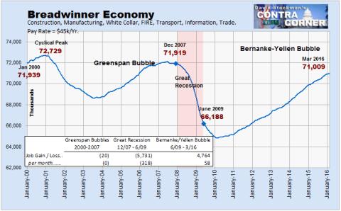 Breadwinner Economy Jobs- Click to enlarge