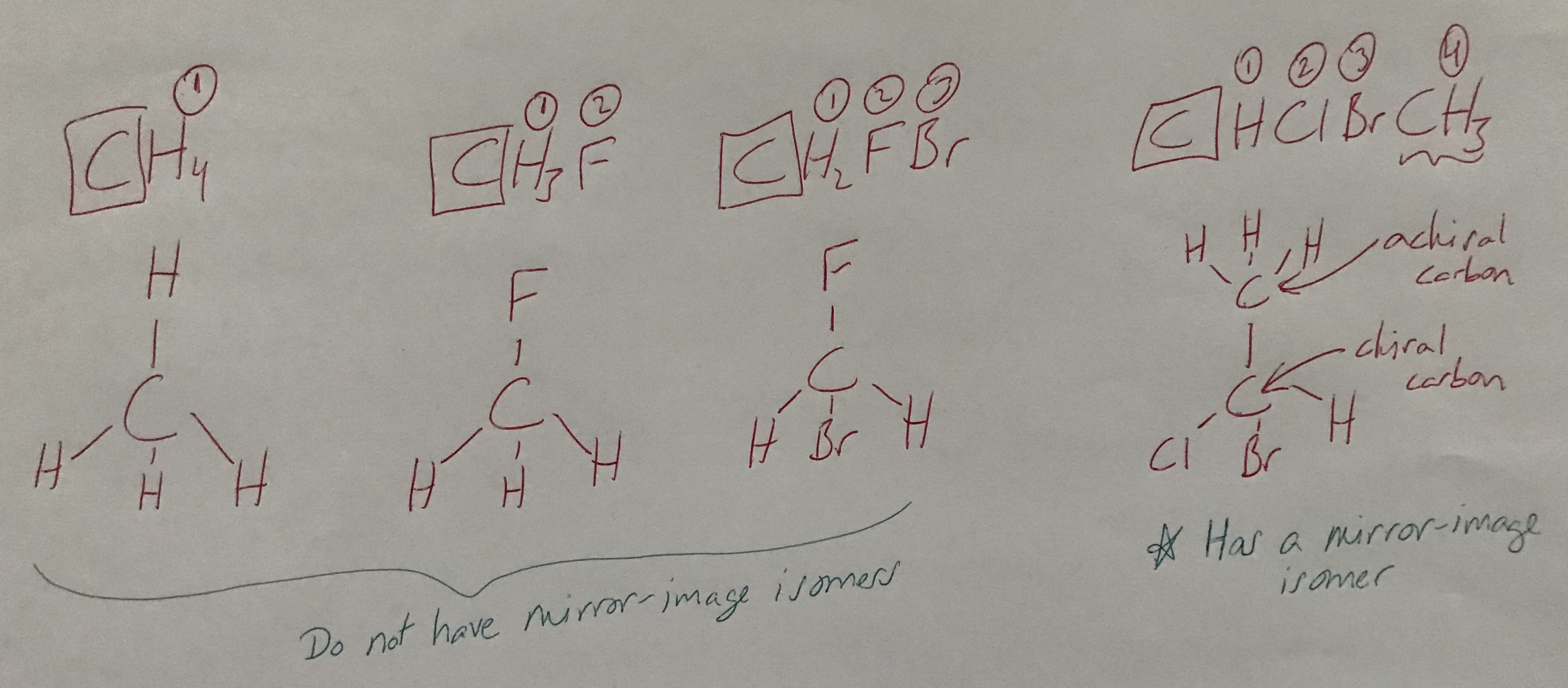 Mirror Image Isomers