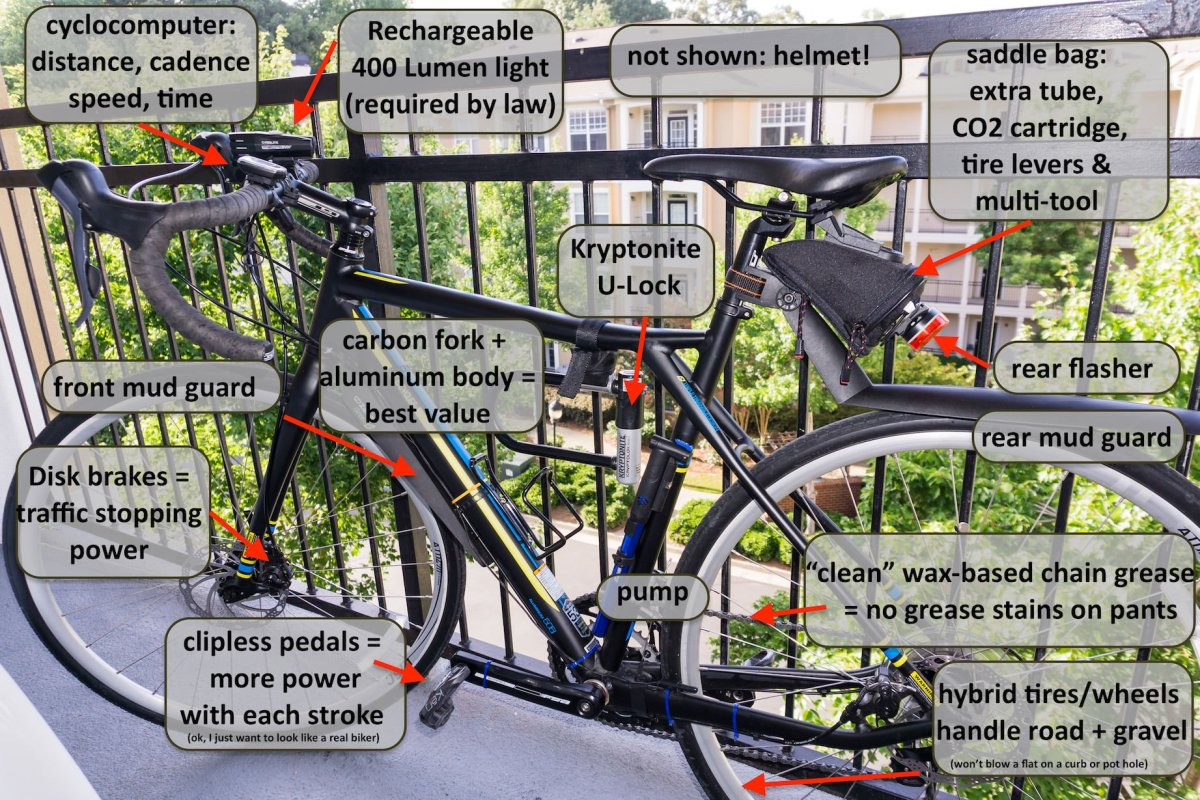 Seven tips for riding a bike to work