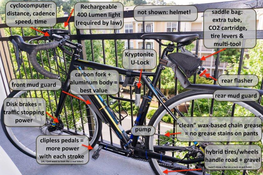 bike_infographic2
