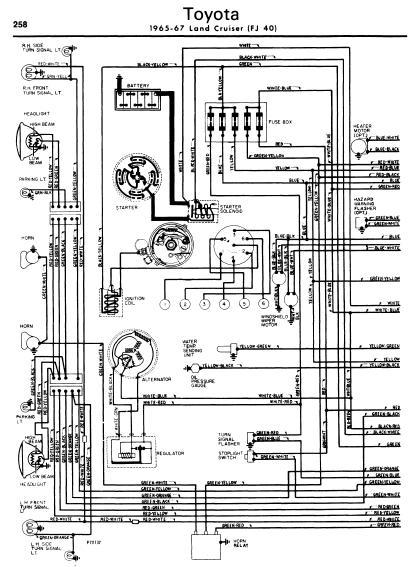 Toyota land cruiser repair manual pdf free download