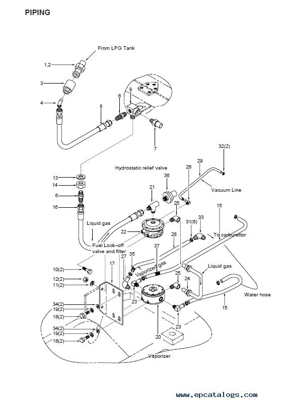Clark gcx25 forklift service manual