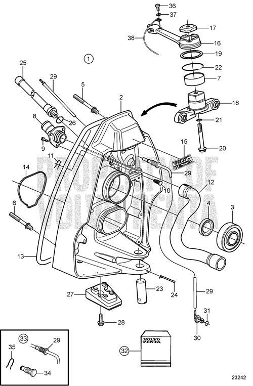 Volvo penta sx outdrive manual