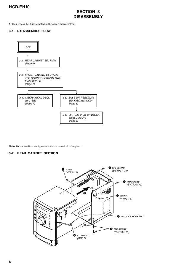Sony hcd eh10 instruction manual
