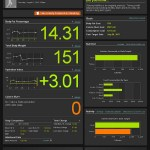 Stayhealthy Customer Dashboard